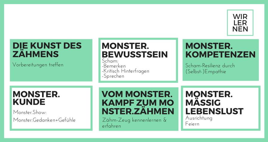 Kursplan MonsterGefühle_Webseite